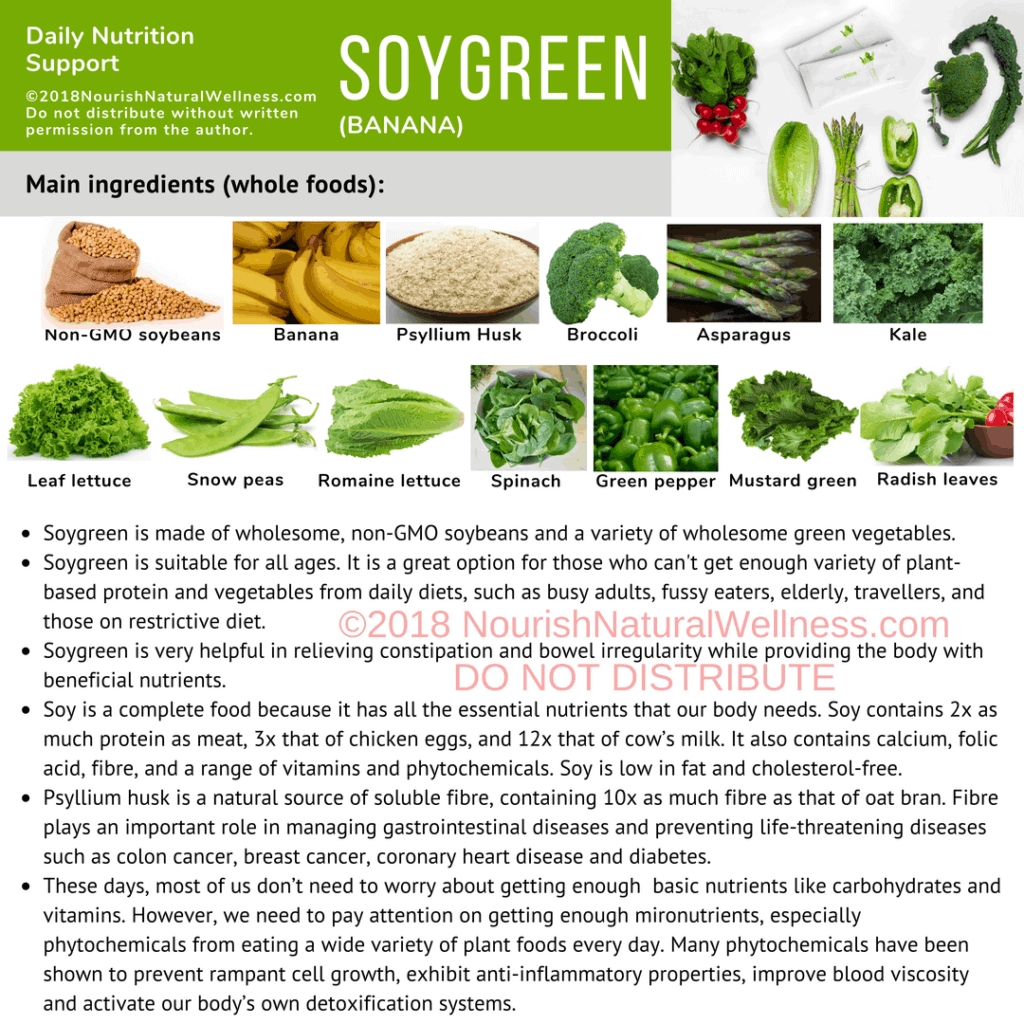 SOYGREEN wholesome soy and vegetables nutrition support on Natural Alopecia Wellness