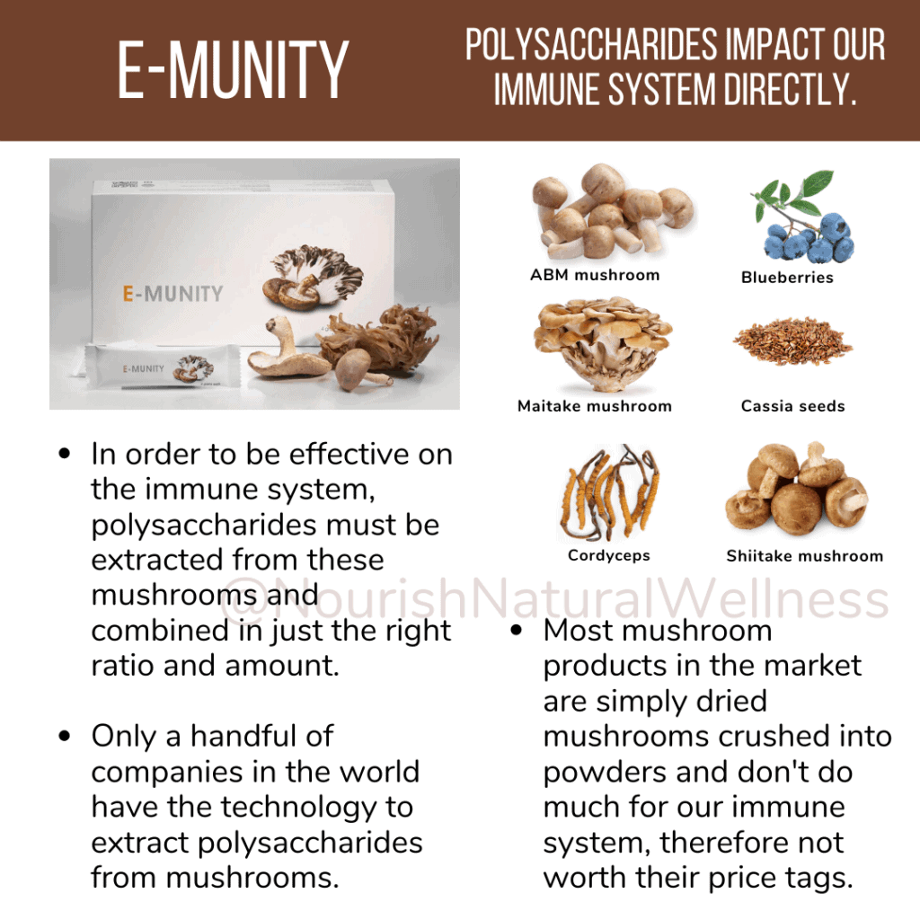 EMUNITY polysaccharides dietary supplement for immune system support on Winning Alopecia