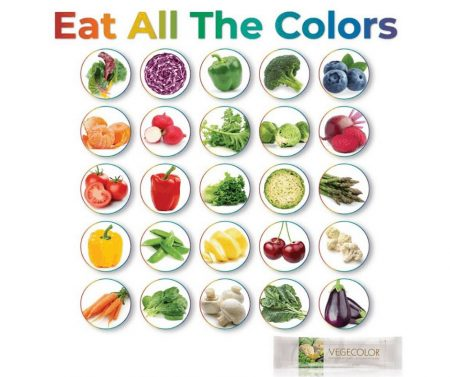 E. Excel Vegecolor eat a rainbow fruits and vegetables on Winning Alopecia